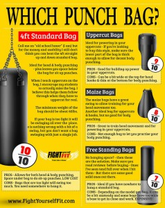 What's The Best Punch Bag For Boxing?