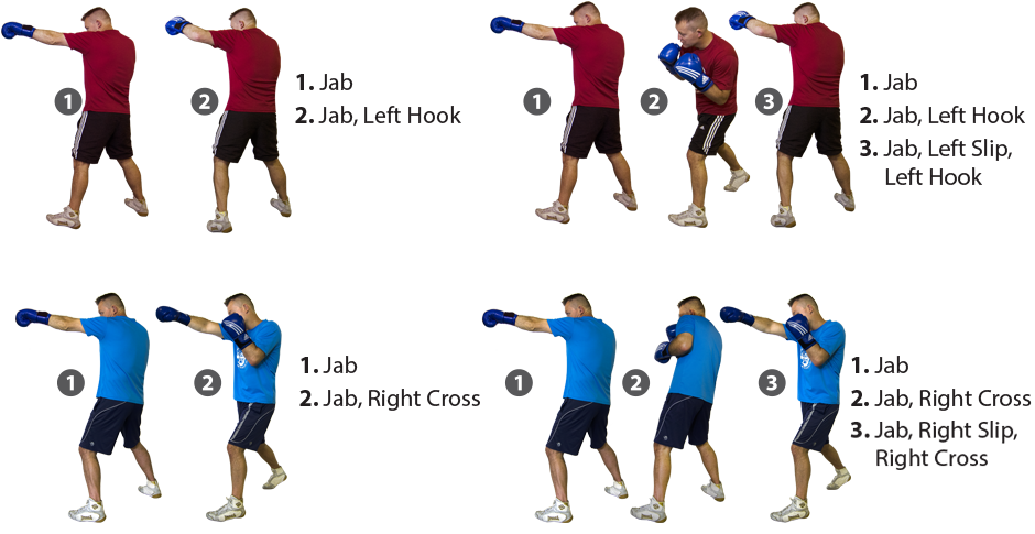 jab cross hook uppercut boxing Phoenix boxing, professional boxing gym,chavez boxing there are four basic moves in boxing: jab, cross, hook, and uppercut that's it this may seem simple.